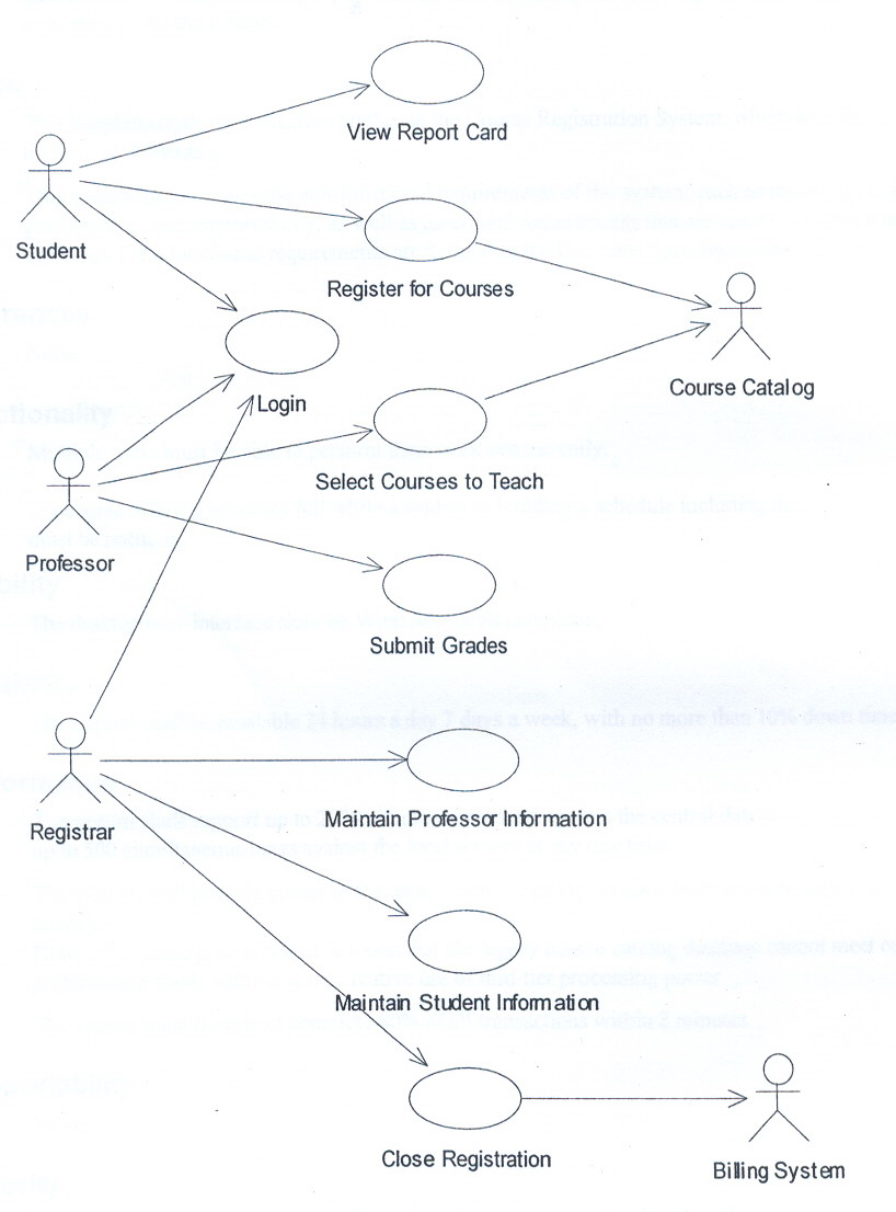Uml diagrams for student information system custom paper academic uml diagrams for student information system use case diagram for student information system use case ccuart Choice Image