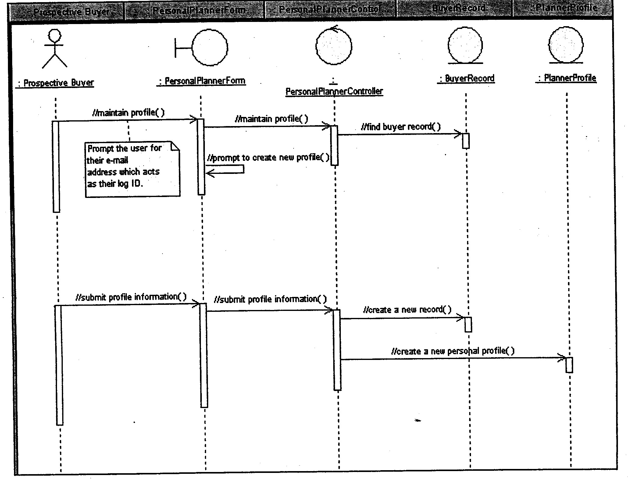 Interaction diagrams last updated may 24 2006 objectives define add sequence diagram to the browser ccuart Choice Image